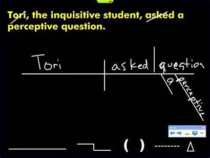 Appositive Diagram Sentence Phrase