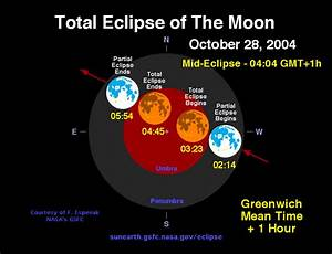 Total Lunar Eclipse  October 27