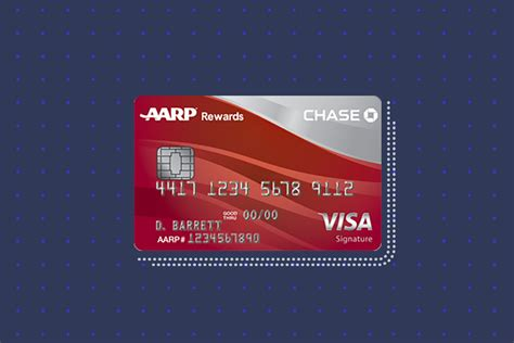 If you're an amazon fba seller, you can actually save a bunch of money that you'd normally have to spend if you were selling goods on a. AARP Credit Card from Chase Review