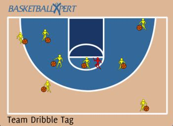 basketball dribbling drill team dribble tag