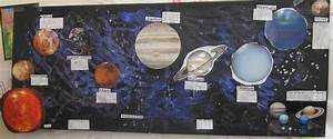Solar System Experiments For Middle School - solar system ...
