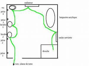 liaisons equipotentielles prises dans salle de bain With equipotentielle salle de bain