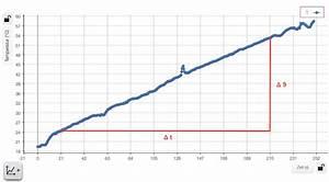 Temperaturdifferenz Berechnen : w rmeenergie messen ~ Themetempest.com Abrechnung