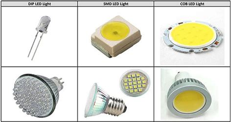 light bulb mount led types future house store lighting company coventry