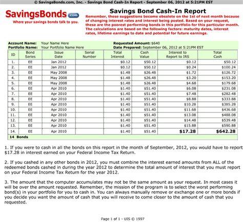 cashing  savings bonds  pay  summer vacations
