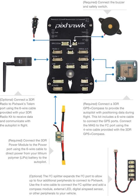 Rover Remote Starter Diagram by Pixhawk Wiring Start Copter Documentation