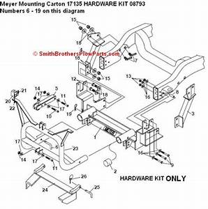 Hardware Kit For Meyer17135 Mounting Carton