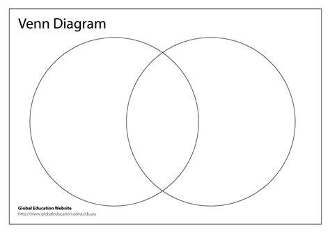 Plain Venn Diagrams Color