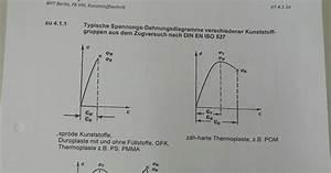Matrizenprodukt Berechnen : wissenswertet f r den alltag kunststoff teil 3 ~ Themetempest.com Abrechnung