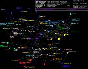 Map of the Known Universe - Bing images