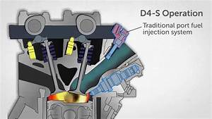 Know Your Toyota Mechanical  Direct Injection 4 Stroke