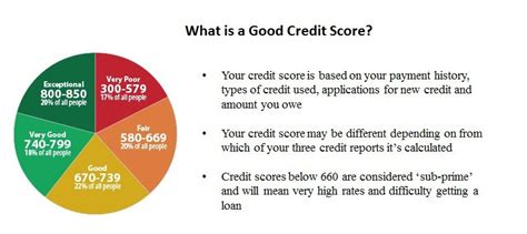 Credit Score Guide How To Get The Financial Respect You. Chicago Office Space Listings. Low Flow Showerhead Gpm Balziva Birth Control. Game Art Design Schools Easiest Online School. Auto Body Repair Wichita Ks The River Cruise. California Grants For Students. Delaware Community College Marple Campus. Electrical Mechanical Services. Medical Transcriptionist Online