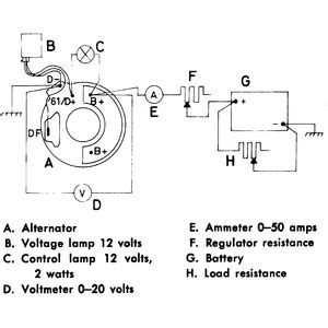 i have a 1968 volvo 1800s and replacing the old bosch or after wiring in the replacement now