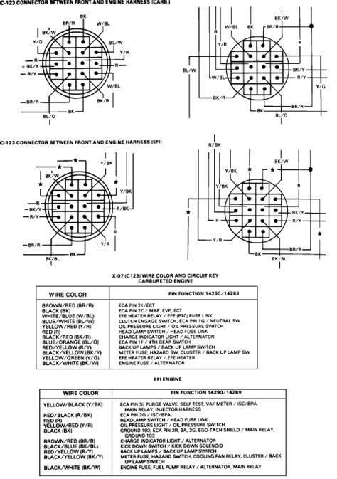 Ford Probe Fuel Pump Diagram Html Imageresizertool