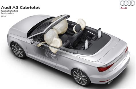 Audi Cabriolet Body Structure Passive Safety