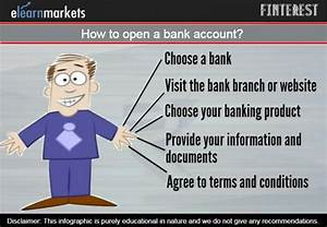 5 to dos before opening your first bank account for Documents you need to open a bank account