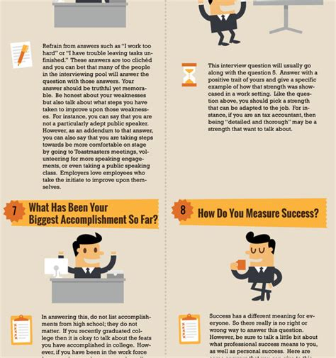 top 10 questions with answers infographic