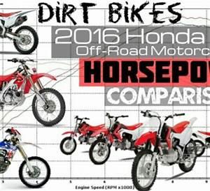 Motorcycle Horsepower Torque Archives Honda Pro Kevin