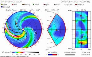 Notifications & Analysis | NASA Space Weather Research Center