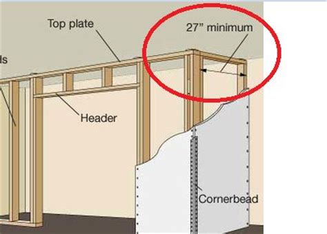 Closet Rod Depth by 33 Best Images About Closets On Closet