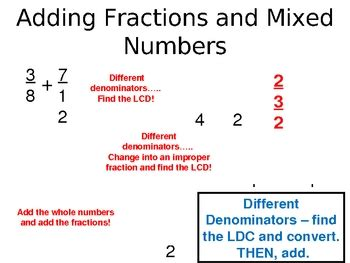 adding  subtracting rational numbers  stephanie ryon