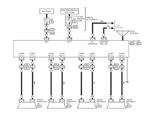 radio wiring diagram 2000 nissan frontier i have a 2000 nissan frontier xe i need the radio wiring