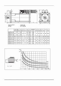 Iii 2 Dimensions Am227 With Encoder  Iii 3 Radial Axial