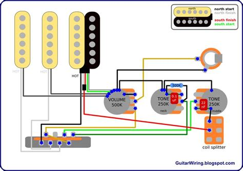guitar wiring blog diagrams  tips fat strat mod