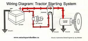 Lawn Tractor Starter Switch Wiring Diagram