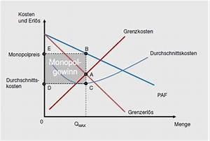 Cournot Punkt Berechnen : monopol e commerce und konomie ~ Themetempest.com Abrechnung
