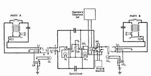 Electrical Communication - Common-battery System