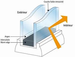 Isoler Fenetre Simple Vitrage : fen tre double vitrage ~ Zukunftsfamilie.com Idées de Décoration