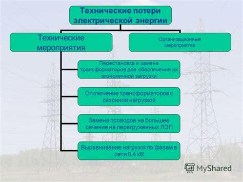 Потери электроэнергии. Термины и определения