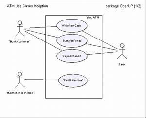Example  Use Case