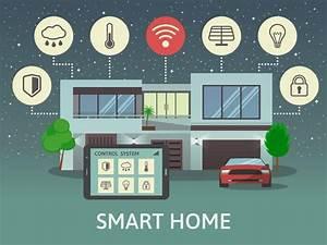 Smart Home Design Ideas Pedleys Solar