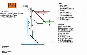 D U0026d Mining  U0026 Steel Track Schematic