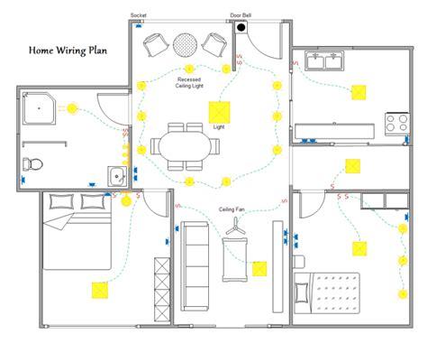 Beginner Guide Home Wiring Diagram Mytechlogy