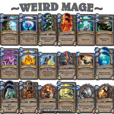 Hearthstone Deck Type Definitions by Hearthstone Mage S19 Hearthstone News