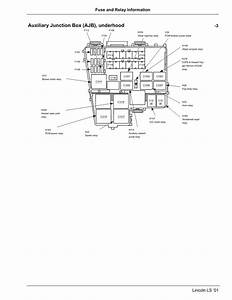 Lincoln Ls Fuse Box Diagram In 2020
