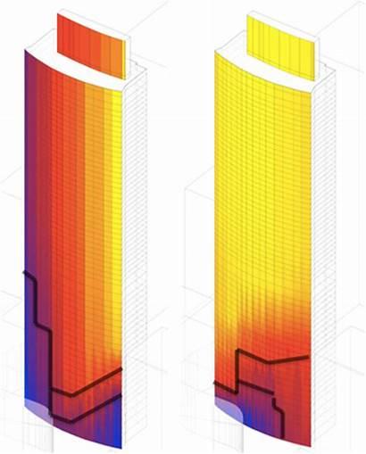 Radiation Solar Energy South Facade Glumac Aesthetics