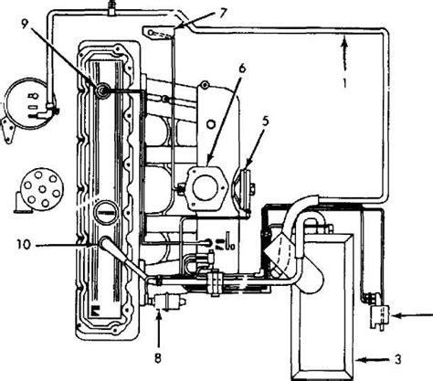 2000 Jeep Grand Vacuum Hose Diagram by Jeep Xj Vacuum Diagram