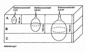 Gehalt Berechnen Formel : patent ep2176359b1 mehrschichtige metallische effektpigmente verfahren zu deren herstellung ~ Themetempest.com Abrechnung