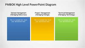 Management Views Powerpoint Diagrams