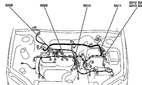 mitsubishi outlander engine wiring diagram  fuse box