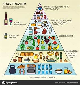 Food Pyramid | www.imgkid.com - The Image Kid Has It!