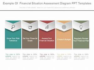 Example Of Financial Situation Assessment Diagram Ppt