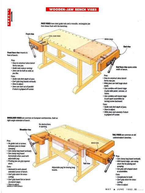 american woodworker google books woodworking