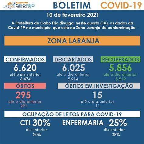 Boletim COVID-19 [10/02/2021] - Prefeitura Municipal de ...