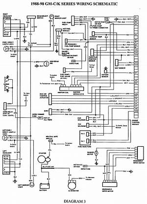 1983 C10 Ac Wiring Diagram 5 Blade Trailer Wiring Diagram Diagramdine Ciboperlamenteblog It