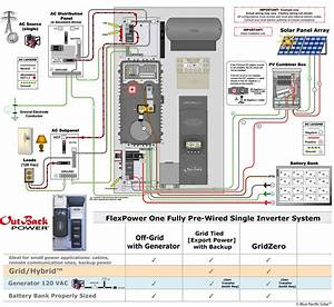 Solar Battery Bank Wiring Diagram Download